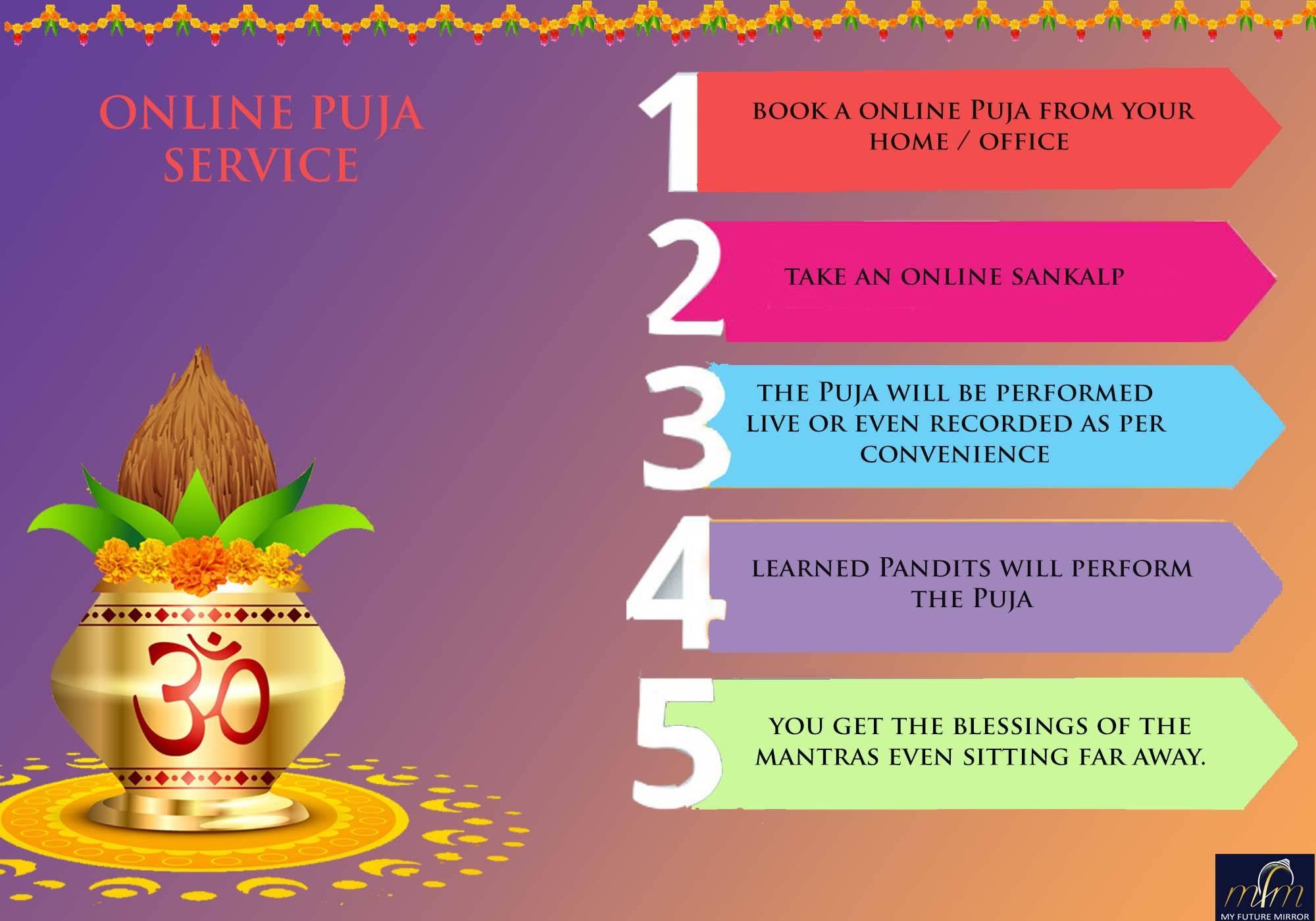 Benefit of Vedic astrology & puja - LetsDiskuss